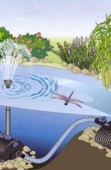 Siurbliai fontanams